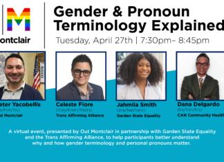 Gender & Pronoun Terminology in 2021